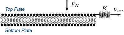 nanotribology-model-to-reduce-friction